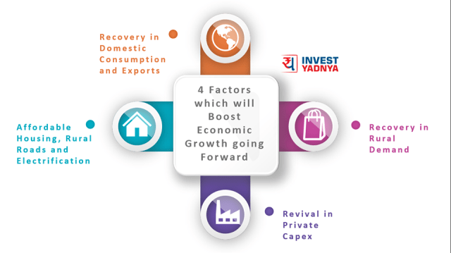 4 factors that will boost economic growth.png