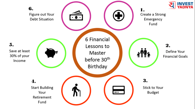 6 financial lessons.png