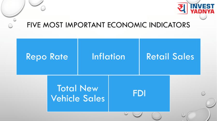 Economic Indicators