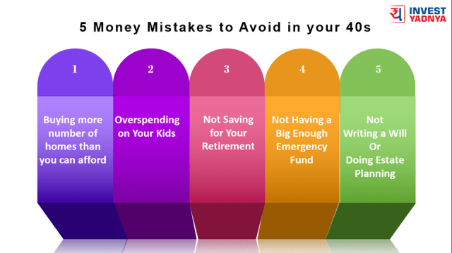 5 money mistakes to avoid in your 40s