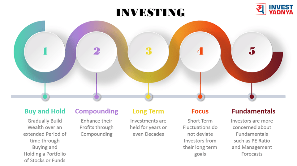benefits or featurs of investing
