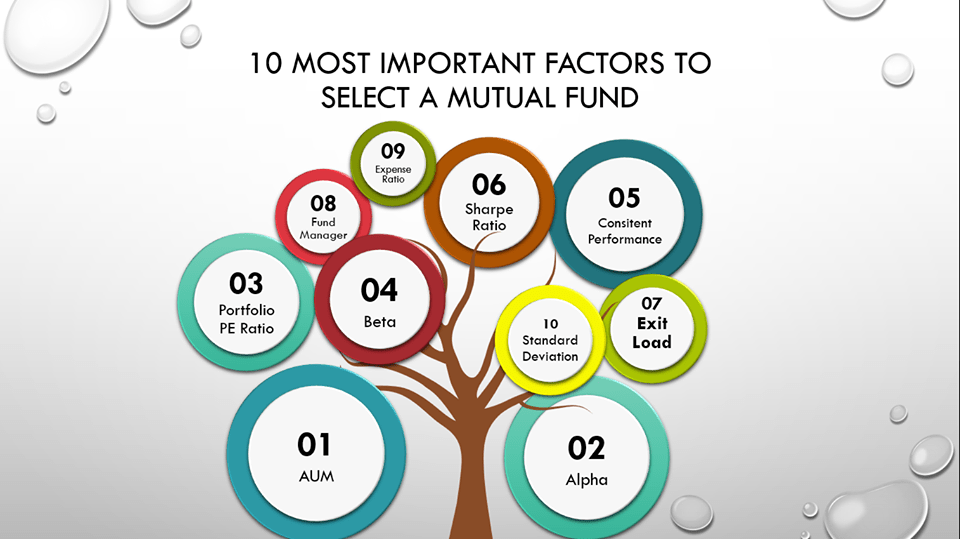 factors to analse while selecting a mutual fund(10)