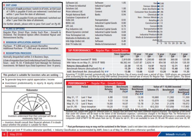 HDFC Equity Fund May 2018 FactSheet 2nd half