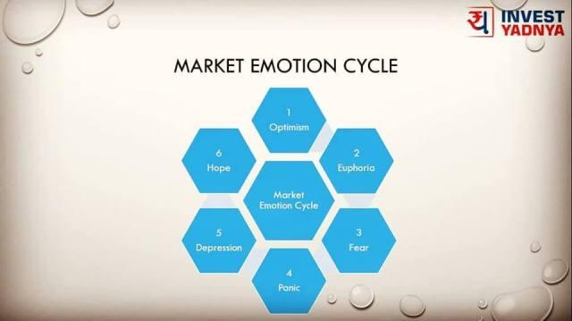 market emotion cycle
