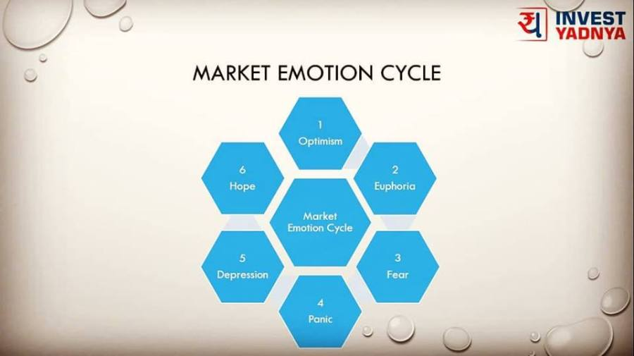 market emotion cycle
