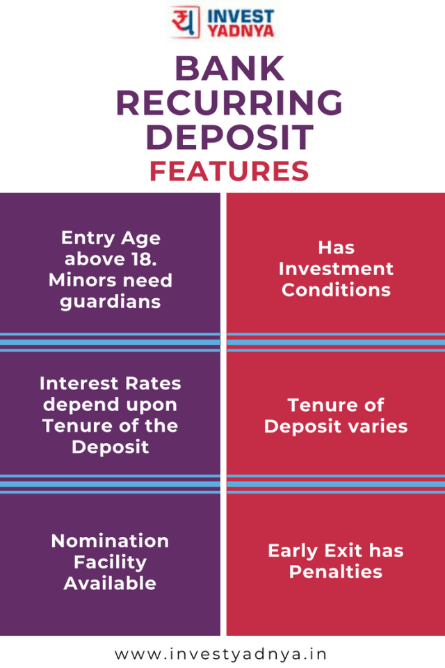 Features of Bank Recurring Deposit.png