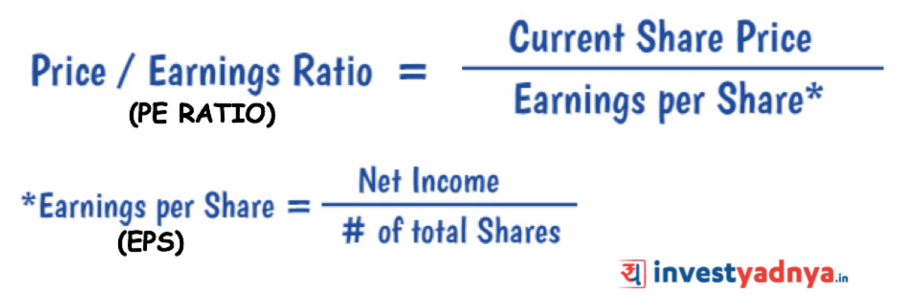 PE ratio Definition and Formula