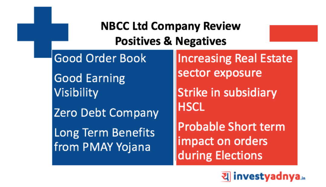 NBCC stock analysis
