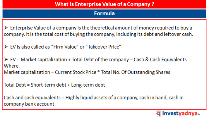 What is Enterprise Value of a Company?