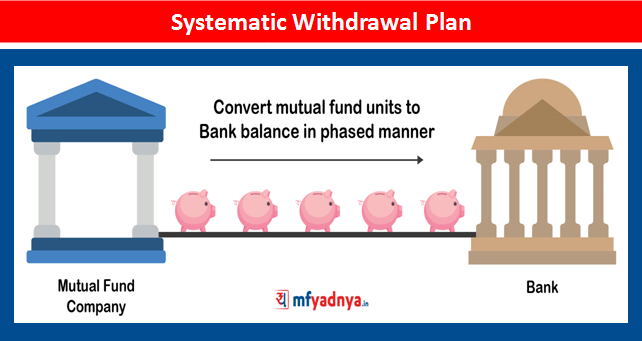 Systematic Withdrawal Plan