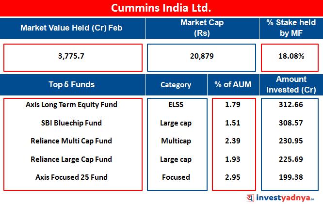 Cummins India Ltd.