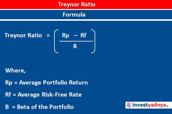 Treynor Ratio