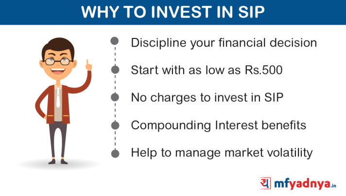 Why to Invest in SIP?