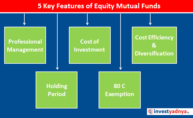 Features of Equity Mutual Funds