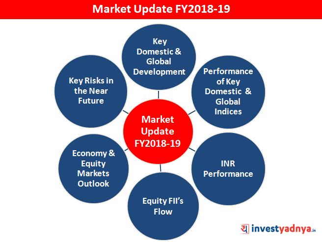 Market Analysis FY 2018-19