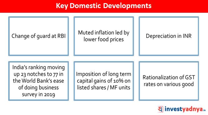Key Domestic Developments FY2018-19