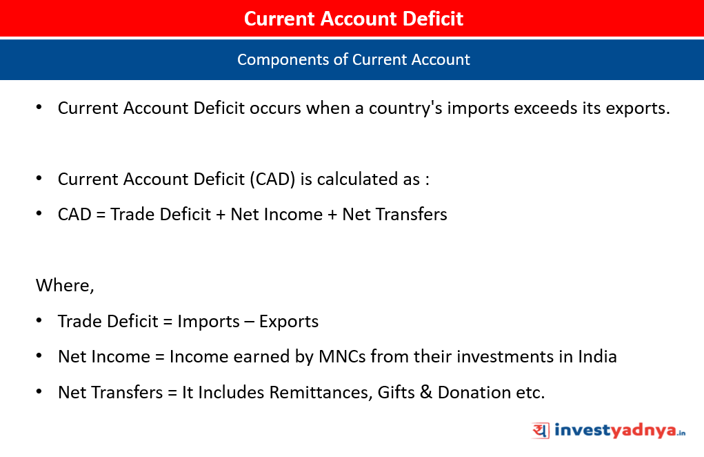 What Is Current Account Deficit (CAD)?