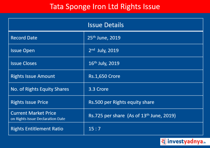 Tata Sponge Iron Ltd - Rights Issue