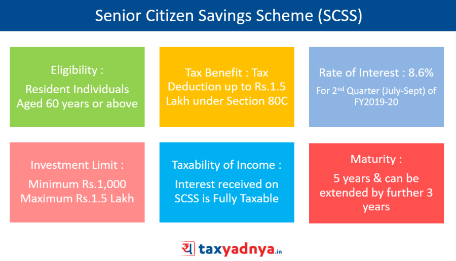 Senior Citizen Savings Scheme (SCSS)