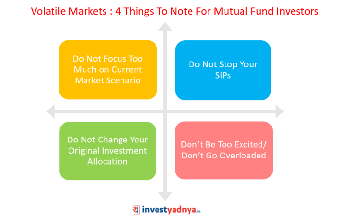 4 Things To Note For Mutual Fund Investors in Volatile Markets