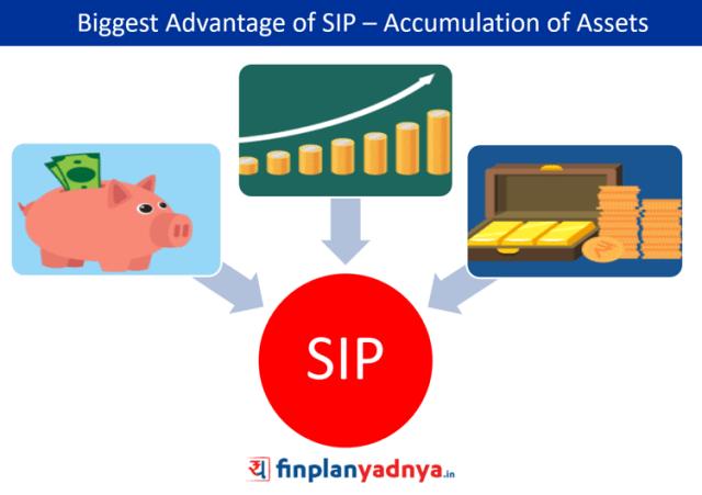 Biggest Advantage of SIP