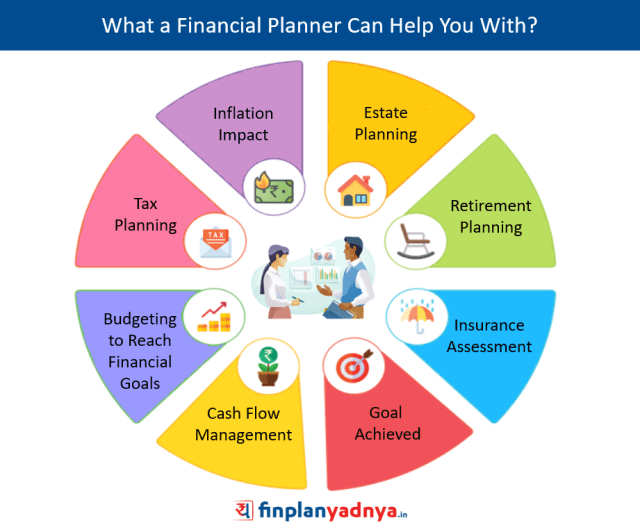 What a Financial Planner Can Help You With?
