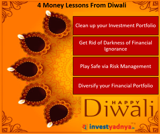 4 Money Lessons From Diwali