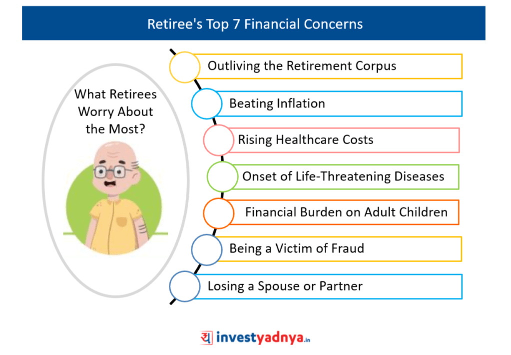 What Retirees Worry About the Most?