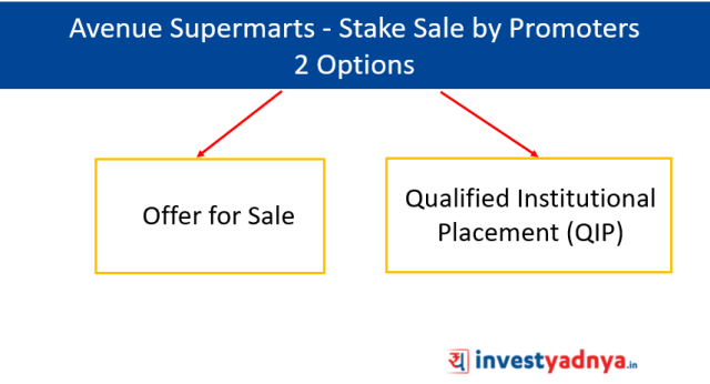 2 Options for Stake Sale by Promoters