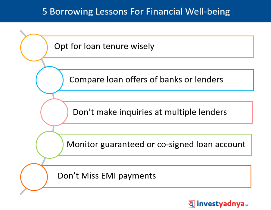 5 Borrowing Lessons For Financial Well-being