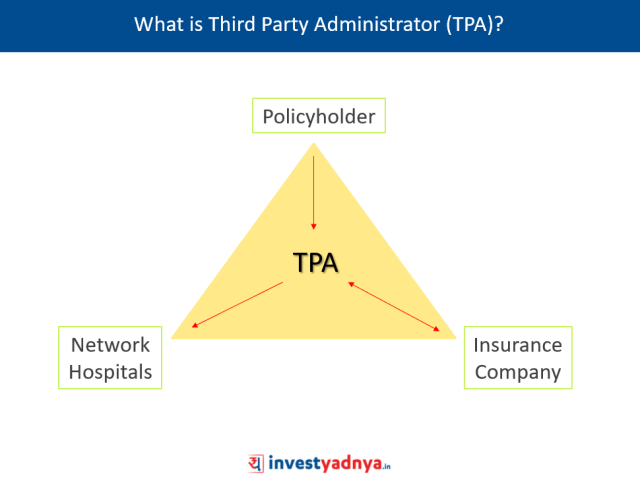What is TPA and what is the objective?