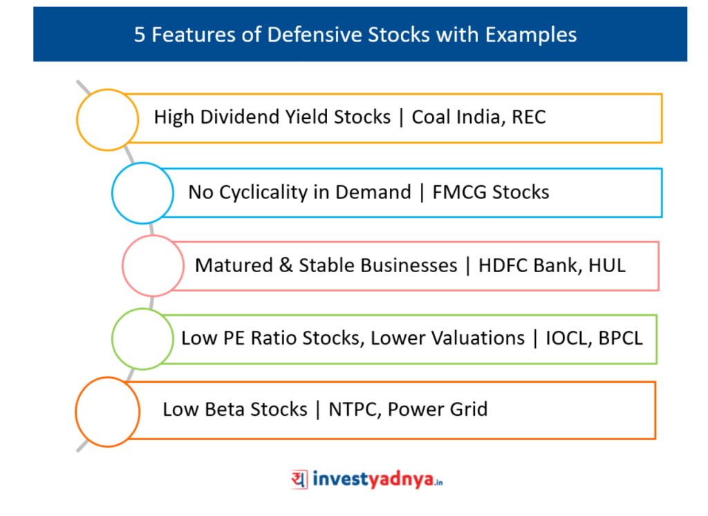 Defensive Stocks