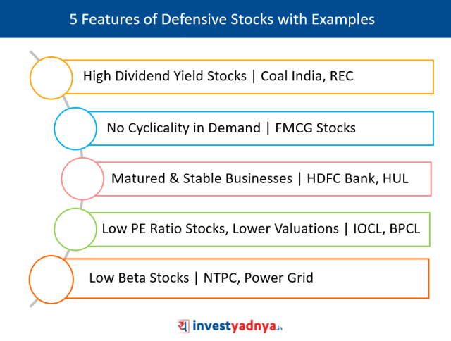 5 Key Features of Defensive Stocks