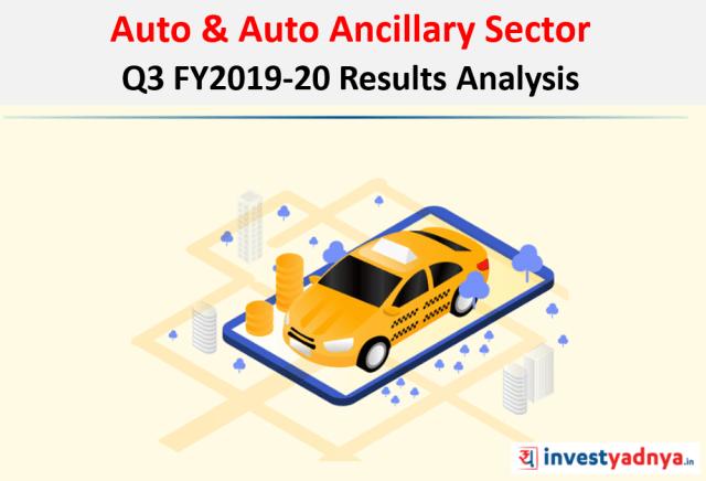 Auto & Auto Ancillary Sector Q3 FY20