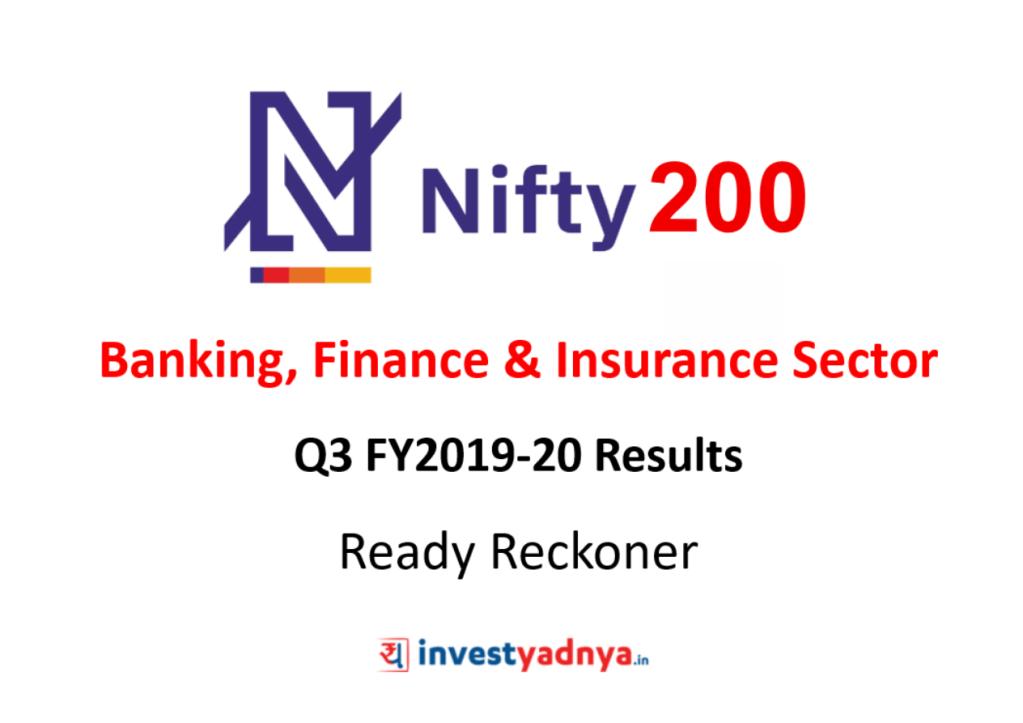 Banking Finance Insurance Sector