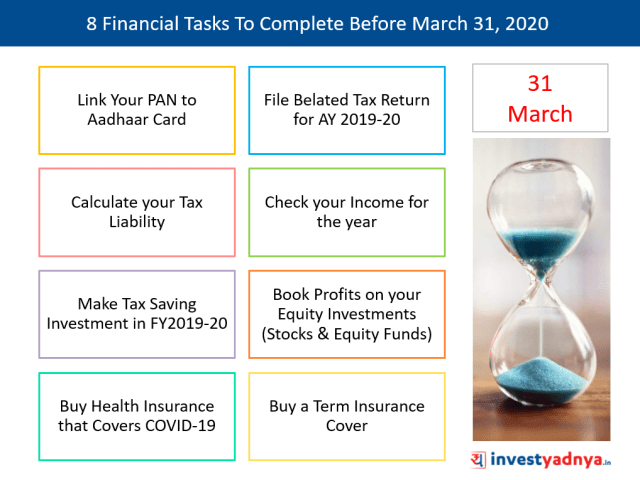 Financial Tasks To Complete Before March 31