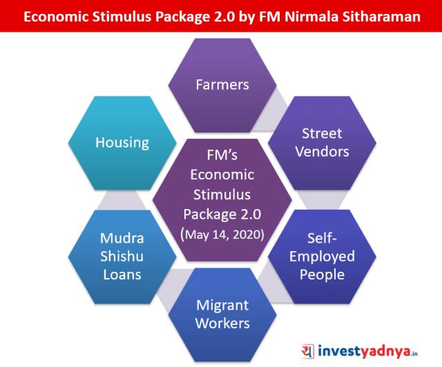 Economic Stimulus Package 2.0 by FM Nirmala Sitharaman (May 14, 2020)