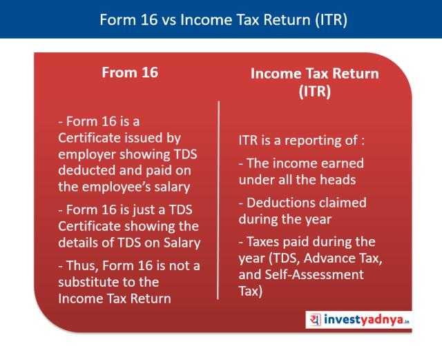 Form 16 vs ITR - Income Tax Return