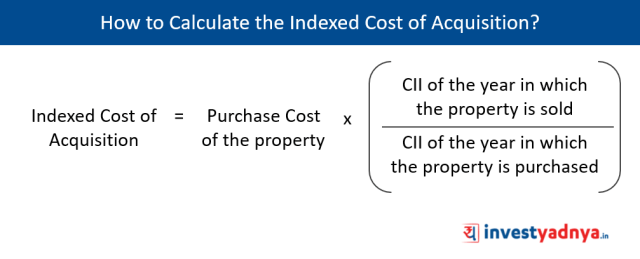 Indexed Cost of Acquisition