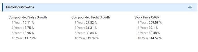 GMM Pfaudler growth
