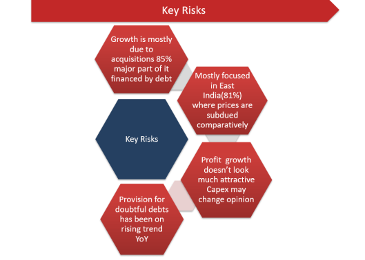 Nuvoco Vistas Corporation Ltd.- Key Risk