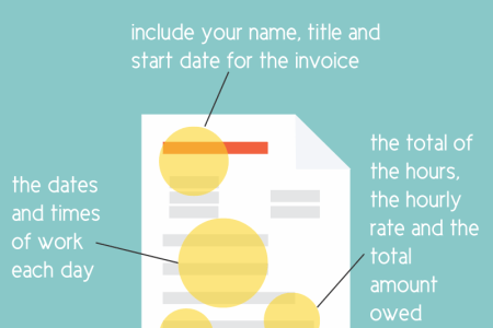 Proforma Invoice   Other Types of Invoices   InvoiceBerry Blog The timesheet invoice is for hourly work payments