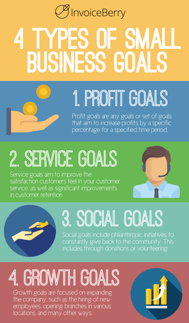 Setting Small Business Goals
