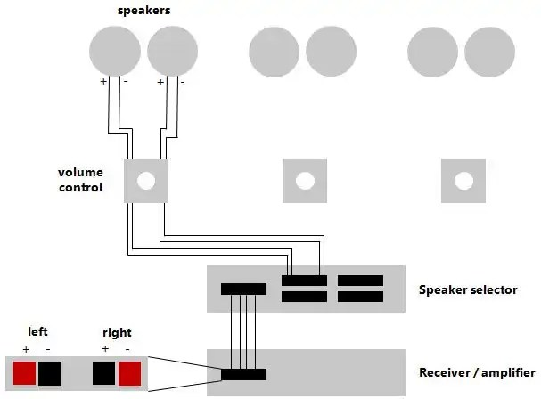 Basic Wiring Diagram For Whole House Audio.