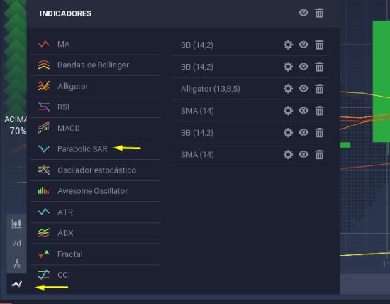 Configurando o indicador na plataforma IQ Option