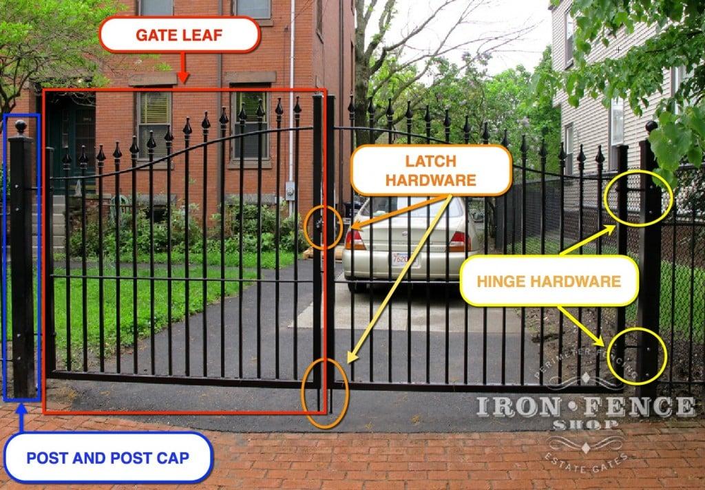 Homemade Driveway Gates