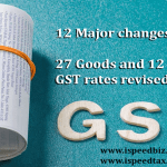 12 Major Changes in GST and Revised Rates of 27 Goods & 12 Services