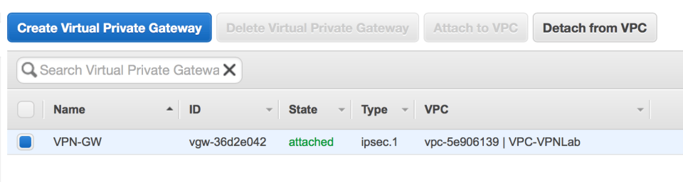 Virtual Private Gateways list