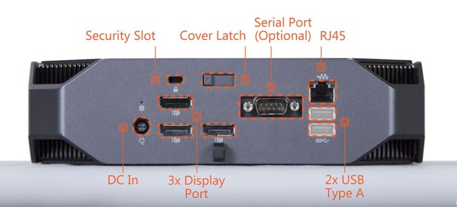 hp z2 mini workstation back panel image entry-level system
