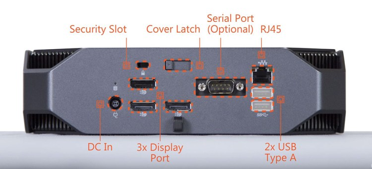 hp z2 mini workstation back panel image entry-level system